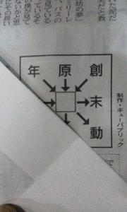 170112_クイズしゆび