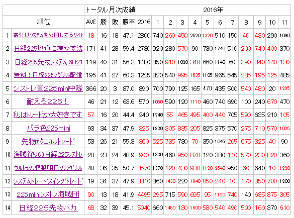 rANK20161123.png