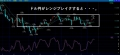 0126ドル円
