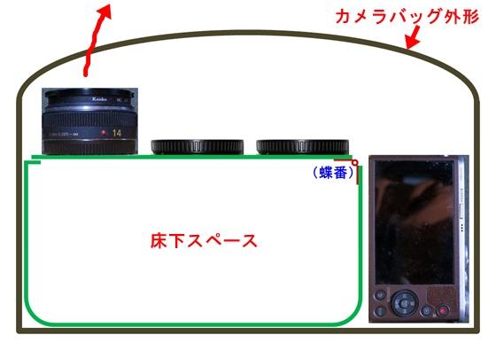 ケースinケースイメージ
