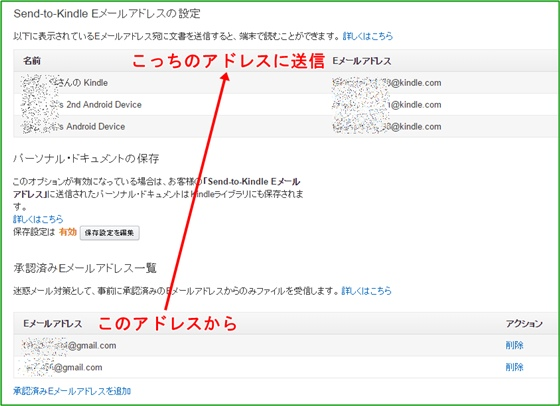 send to kindle アドレス