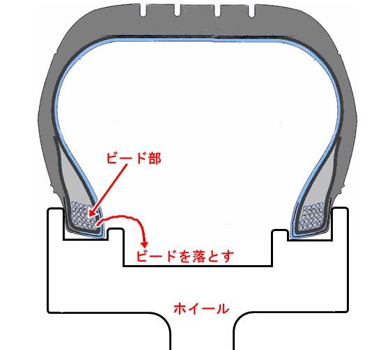 タイヤ&ホイール断面図