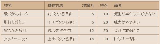 dd2_kihon2.jpg