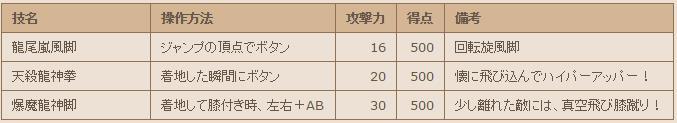 dd2_kihon3.jpg