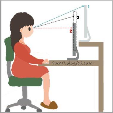 モニターの位置と頚椎