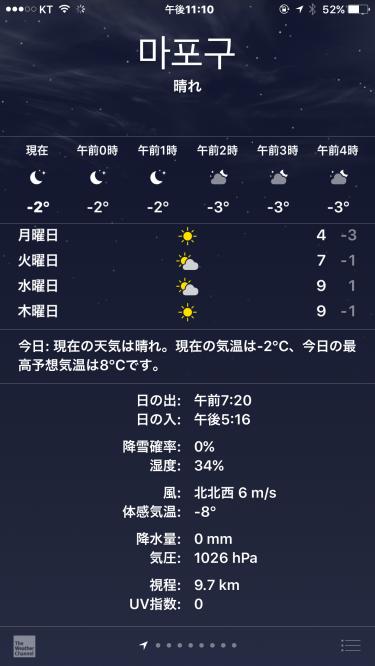 来た来たー。体感気温マイナス8度。w
