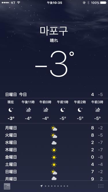 どうりで寒いと思ったら・・w