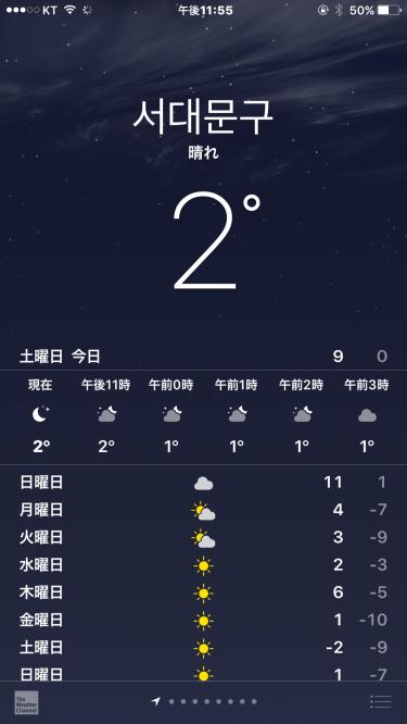 暖冬でございますなw