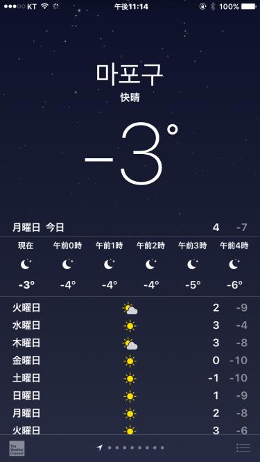 昨日までの気温が嘘のよう・・w
