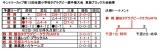 28タ東海大会結果_01
