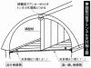 170107H)笹子トンネル事故p-1