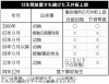 170107H)笹子トンネル事故p-2