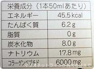 以前のコラーゲン6000の成分表