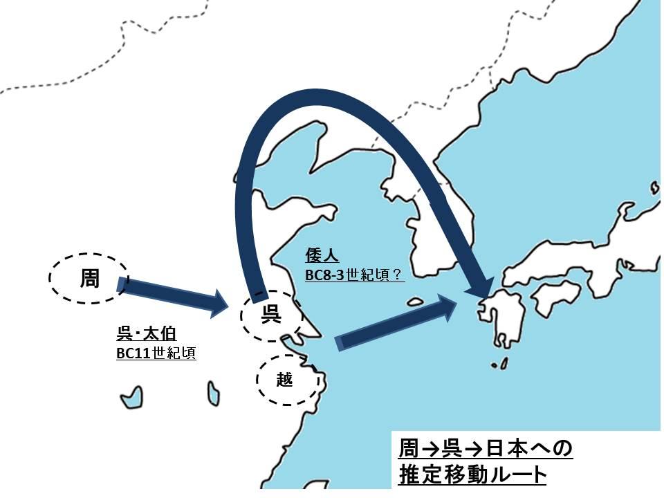 周~呉~日本