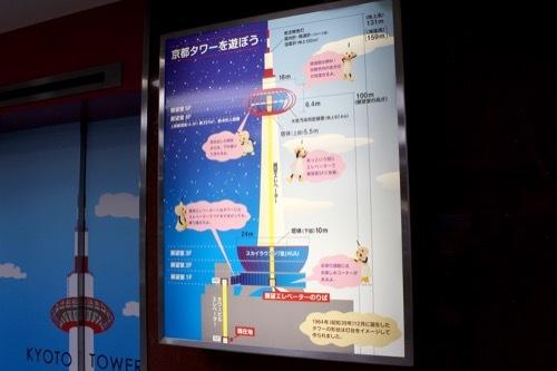 0212:京都タワー 展望室案内図