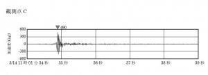 1218_u3_exp_seis-C-ud.jpg