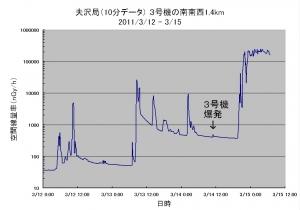 1301_ottozawa_312-315_10min.jpg