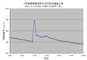 1302_ottozawa_u3-evpls.jpg