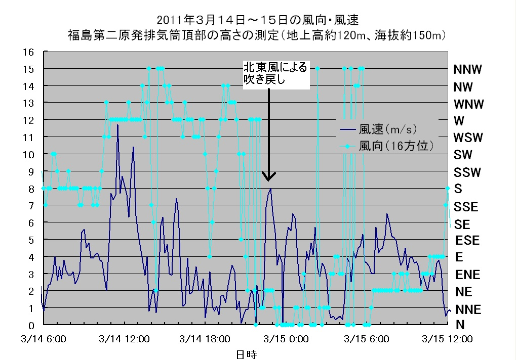 1403_2F_wind_314-15.jpg