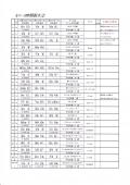2017極寒耐久リスト_0002