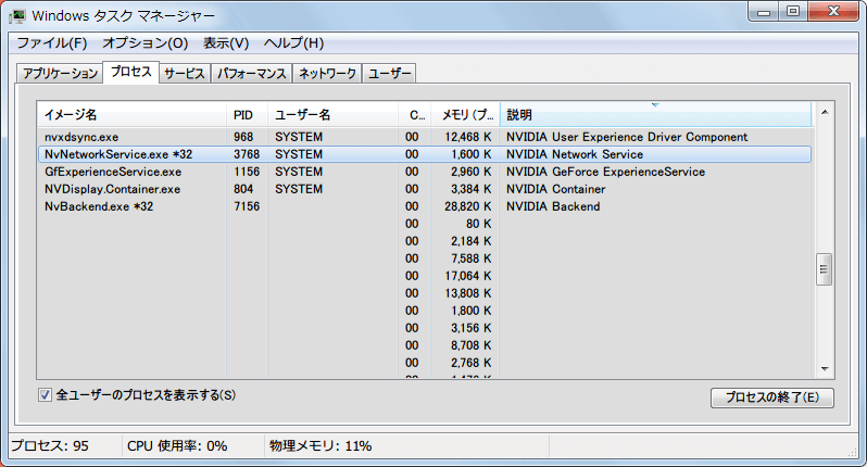 GeForce Experience 2.11.4.0 インストール後、タスクマネージャのプロセスタブから NvNetworkService.exe を終了させる