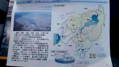 淀川水系の概要