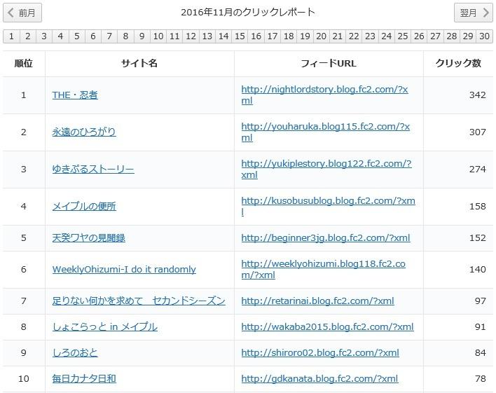 yukari2016年11月レポート