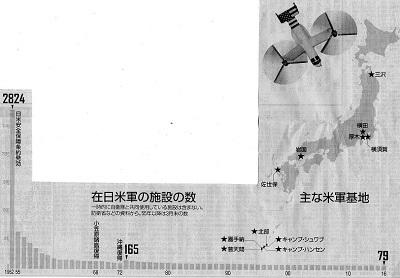 17.1.14朝日・米軍基地の3