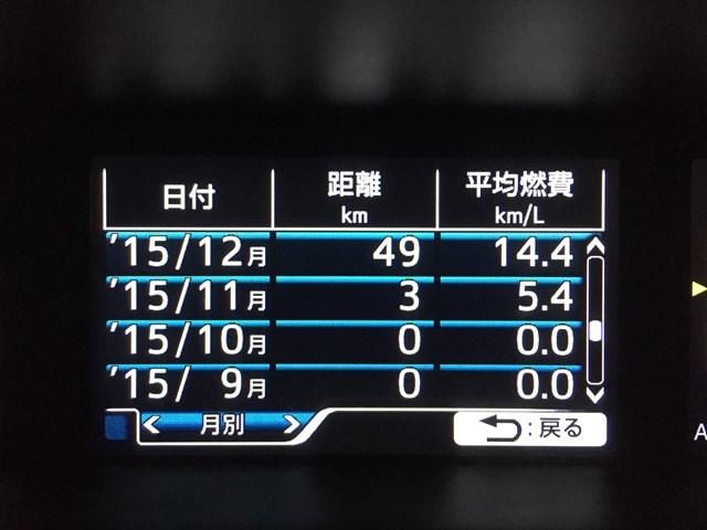 2015年9~12月燃費