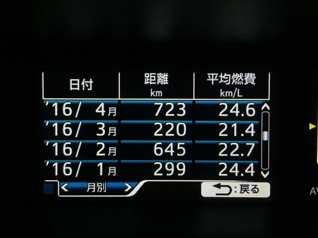 2016年1~4月燃費