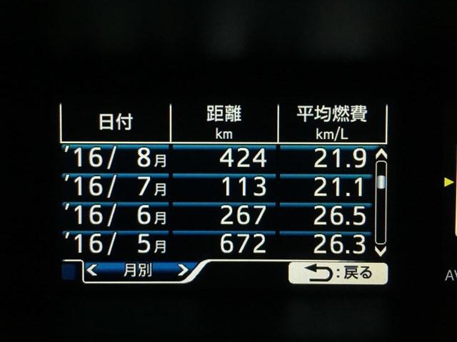 2016年5~8月燃費