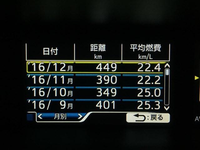 2016年9~12月燃費