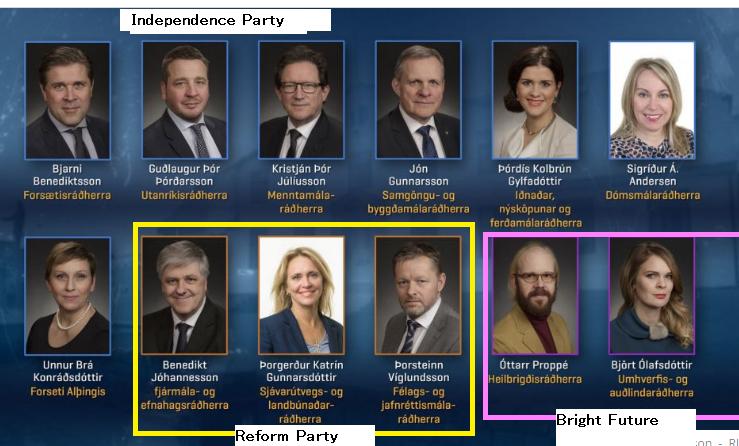 Iceland Coalition 2017