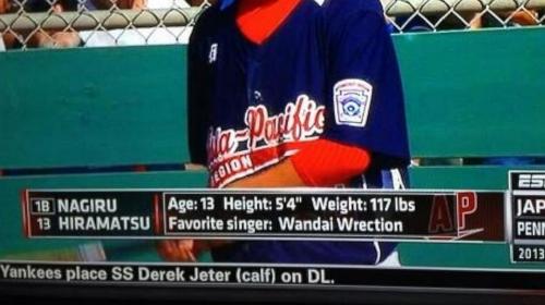少年野球の選手の好きな音楽「ワンダイ・レクション」