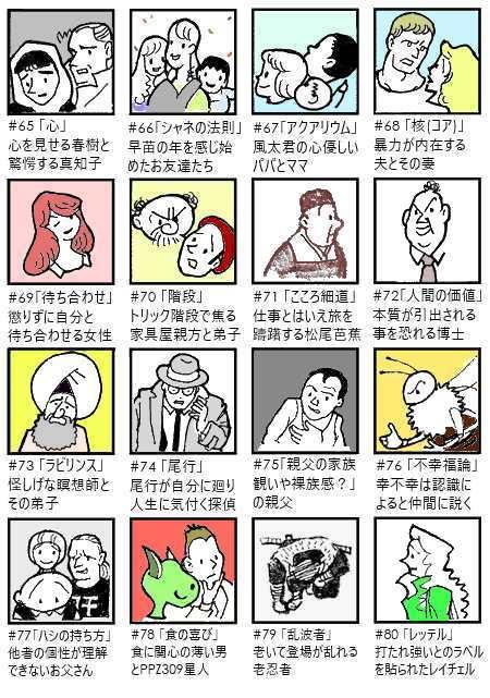 キャラクター名鑑a-5