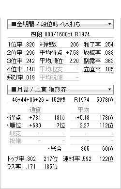 tenhou_prof_20161211 - コピー