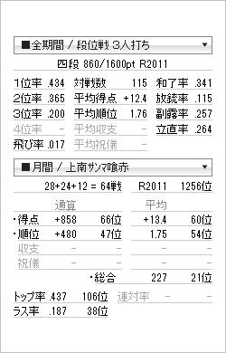 tenhou_prof_20161220.png
