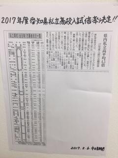 愛知県私立高校倍率