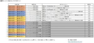 属附検証計画_02