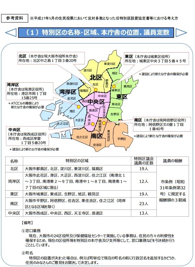 大阪都構想区割