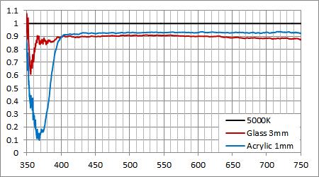 20150725-03-spectrum-intensity-loss.png