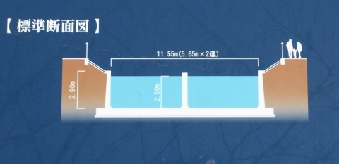 武蔵水路標準断面図