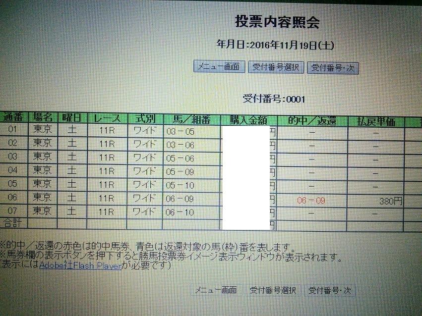 東京スポーツ杯(G3)