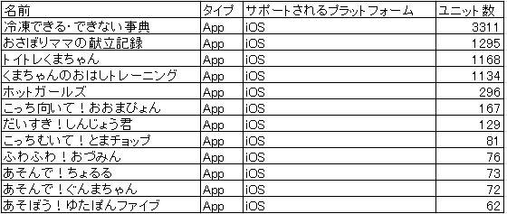 20170202apple7864.jpg