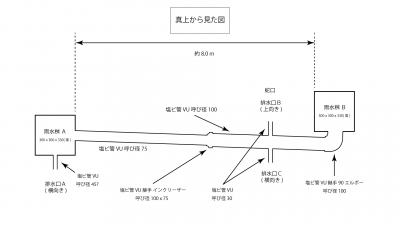 タカギ(takagi) ピッターノズル G002 排水口 配管 配水 根っこ 原因 土砂 汚泥 管 詰まり 閉塞