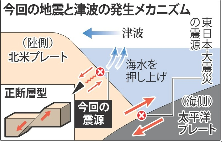 20161122地震メカニズム