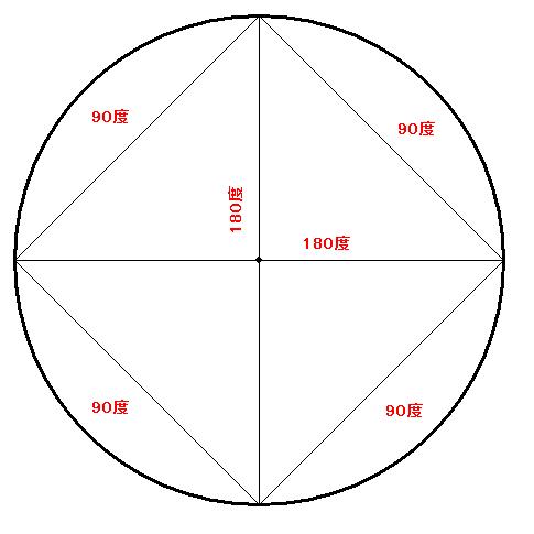 grand-cross4に中心が出來ピラミッド籠目のできあがり