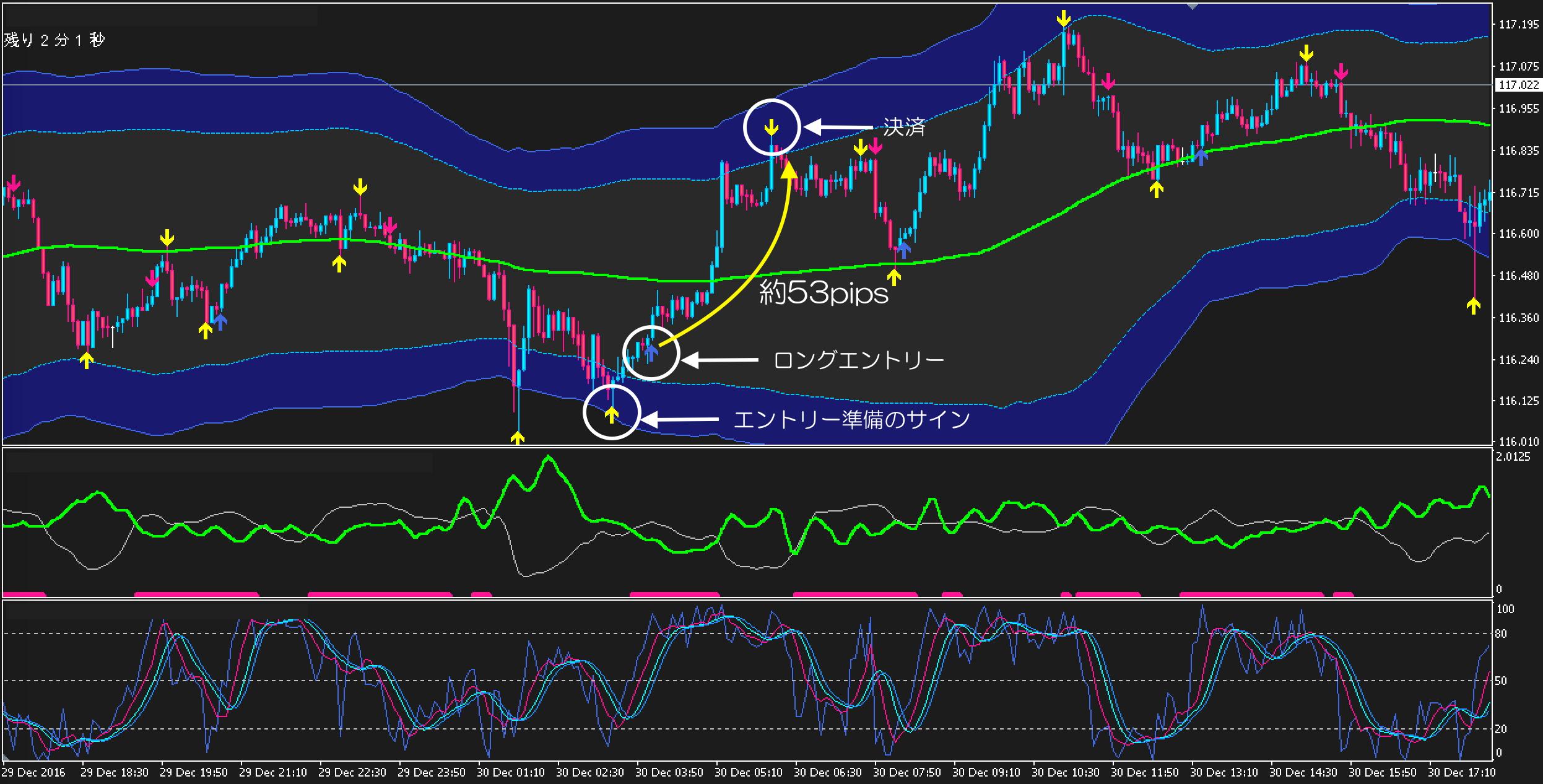 FX用チャート2