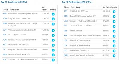 2015-etf-top10-170108.png