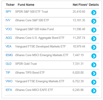 2016-etf-top10-creation-170108.png